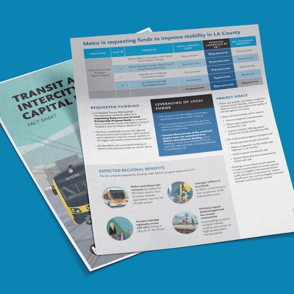 Transit and Intercity Capital Rail Program